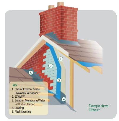Ambrico Ez Wall Overview Engineered Thin Brick System